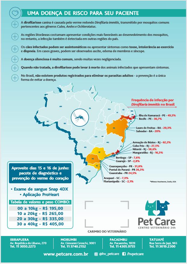 valores - PROTEÇÃO CONTRA A DIROFILARIOSE - 15 E 16 DE JUNHO